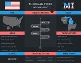 USA - Michigan state infographic template