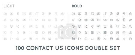 Set of Contact us Service Elements