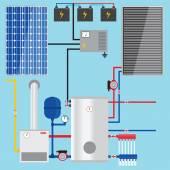 Gas boiler in the cottage Solar battery Solar panel Green ene