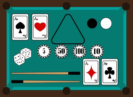 The paraphernalia of the Game of Billiards and poker