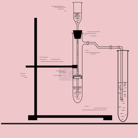 Chemical experience with evolution of gas