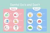 Health dental care concept
