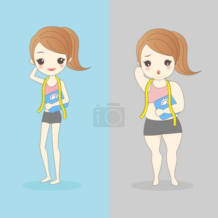 Illustration for Cartoon slim and fat woman wear underwear and take waist ruler amount and body weight - Royalty Free Image