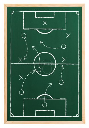 Soccer strategy on blackboard