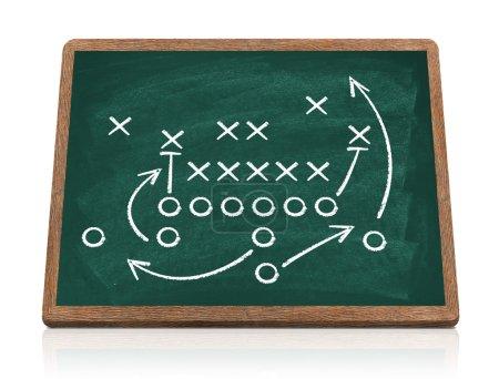 Tactics on blackboard