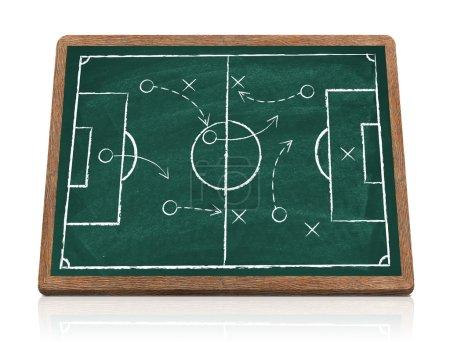 Soccer strategy on blackboard