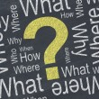 Question mark and related words on blackboard...