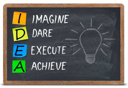 Idea acronym on blackboard