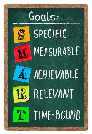 Smart concept on blackboard