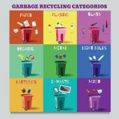 illustration of garbage recycle categories: paper plastic glass organic metal light bulbs batteries electronics and mixed types