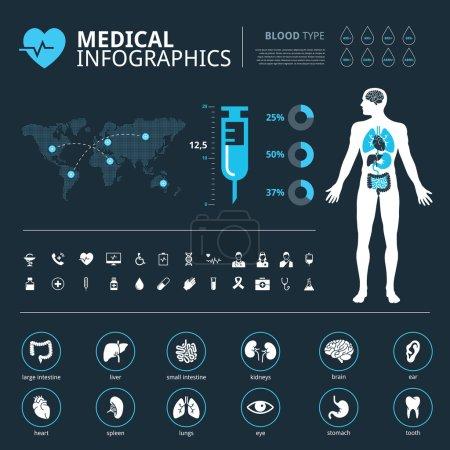 Illustration pour Icône d'organes humains médicaux ensemble avec le corps humain et carte du monde info graphique - image libre de droit