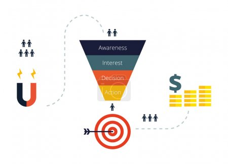 Sales Funnel Infographics. Flat vector illustration.