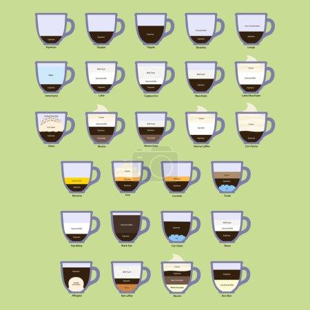 Illustration pour Types de café et leur préparation. Espresso, café, boisson. Illustration vectorielle - image libre de droit