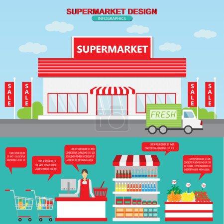Illustration pour Supermarché gestion des affaires infographies arrière-plan et éléments. design extérieur et intérieur. Peut être utilisé pour les données professionnelles, la conception Web, le modèle de brochure. illustration vectorielle - image libre de droit