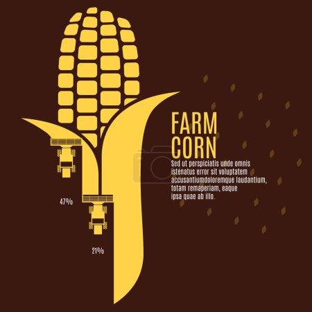 Farm corn sign