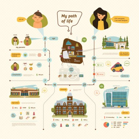 Illustration for Path of  people life vector illustration - Royalty Free Image