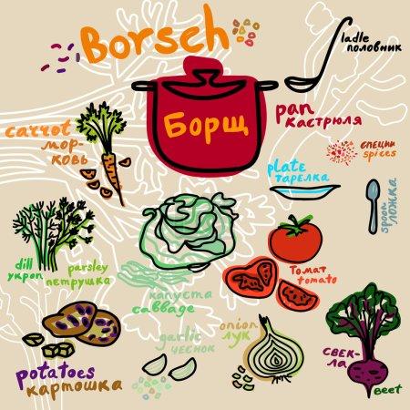 Borsch. Recipe vegetarian vegetable soup illustration.