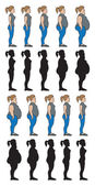 Female weight stages