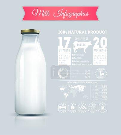 Illustration pour Infographie des produits laitiers sur fond gris - image libre de droit