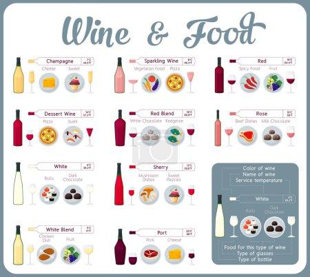 Illustration pour Types de vin avec nourriture . - image libre de droit