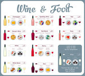 Types of wine with food Wine tasting guide
