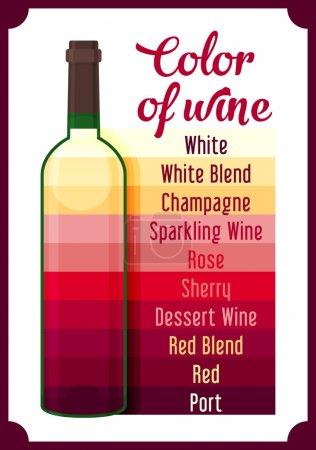 Illustration pour Couleur du vin. Vecteur - image libre de droit