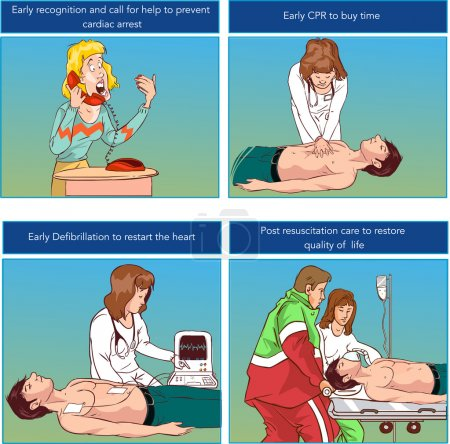 Illustration for Vector illustration of a CPR Cardiopulmonary resuscitation - Royalty Free Image