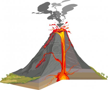 Cross Section of Volcano