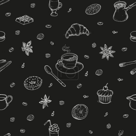 All about coffee pattern