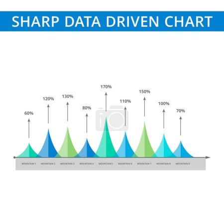 Sharp data driven chart