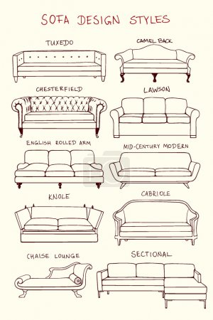 Sofa design styles card.