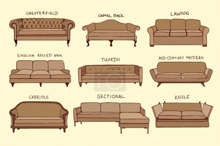 Sofa design styles card.
