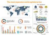 Expenses flat style thematic infographics concept The most expensive capitals in the world