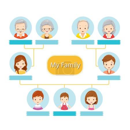 Happy Family Tree