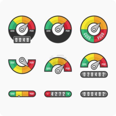 Credit score indicators and gauges.