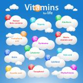 Medical background with names of vitamins