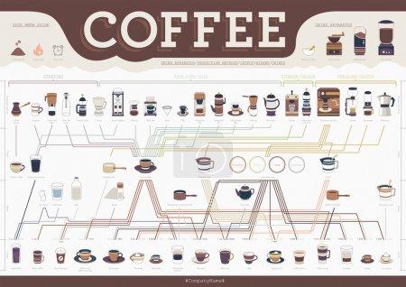 Gentle Art Of Making Cofee