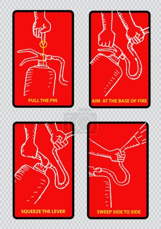 Fire extinguisher label. Fire extinguisher signs.