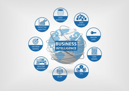 Business Intelligence concept illustration with BI areas