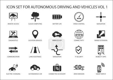 Selbstfahrende und autonome Fahrzeuge Vektor Icon Set.