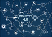 Industry 40 industrial internet of things (IIOT) background