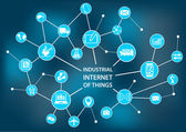 Industrial internet of things / industry 40 concept as vector illustration