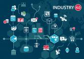 Industry 40 (industrial internet) concept and infographic Connected devices and objects with business automation flow