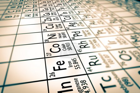 Transition metals in periodic table