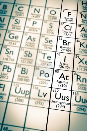 Halogens chemical elements
