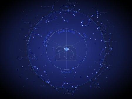 Illustration for Zodiac signs on blue sky - leo, virgo, scorpio, libra, aquarius, sagittarius, pisces, capricorn, taurus, aries, gemini, cancer vector illustration - Royalty Free Image