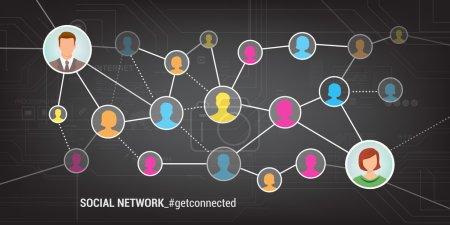 online using social networks