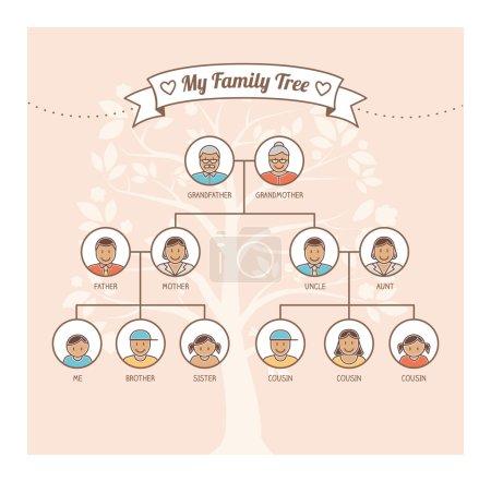 Illustration pour Arbre généalogique vintage avec avatars membres, généalogie et concept de parenté - image libre de droit