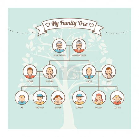Vintage family tree