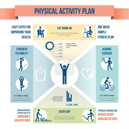 Physical activity plan